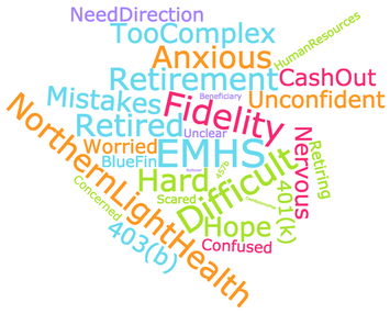 rsz_northernlighthealth_word_cloud